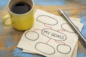 making a goals blueprint